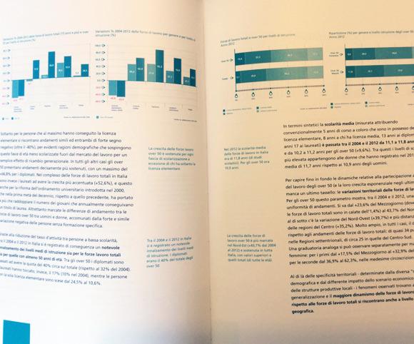 Revisione testi sul mercato del lavoro - Editing professionale