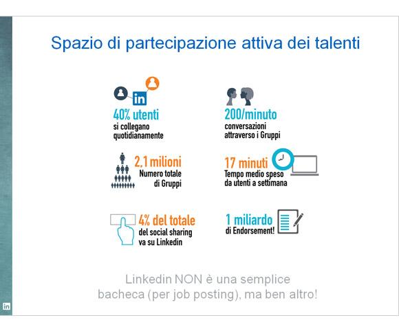 Presentazione Linkedin con dati quantitativi - Realizzazione a cura di Dario Banfi