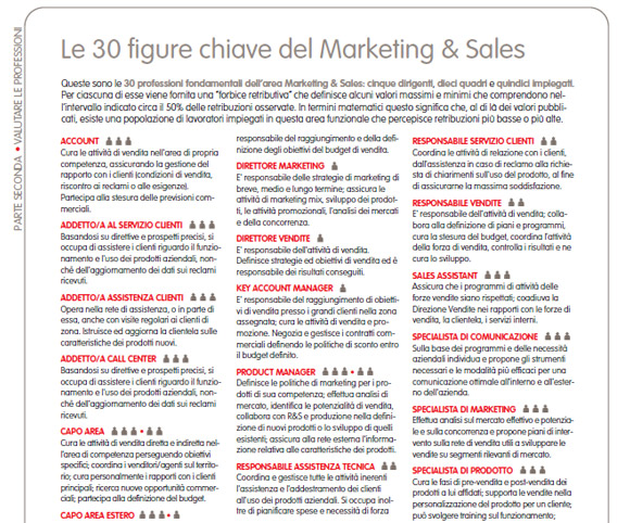 JOB Description - Salary Guide Adecco 2006