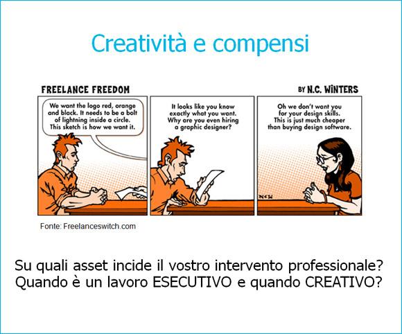 Quotare il lavoro creativo e autonomo