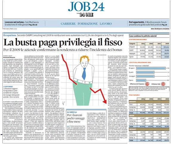 Le retribuzioni degli italiani: i dati OD&M Consulting su JOB 24 del Sole 24 Ore
