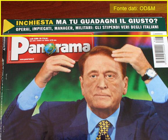 Le retribuzioni degli italiani: i dati OD&M Consulting sulla copertina di Panorama
