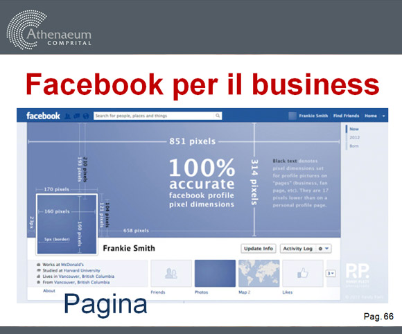 Come aprire una Pagina Facebook per fare Business