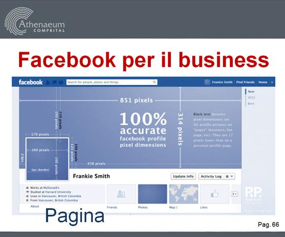 Come aprire una Pagina Facebook per fare Business