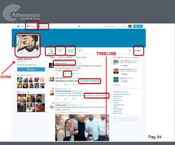 Gestire un canale Twitter per fare Business