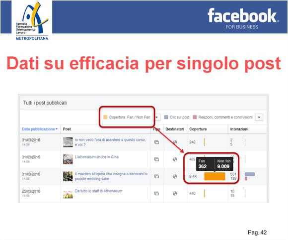 Facebook for business - Corso Social Media Centro Bauer