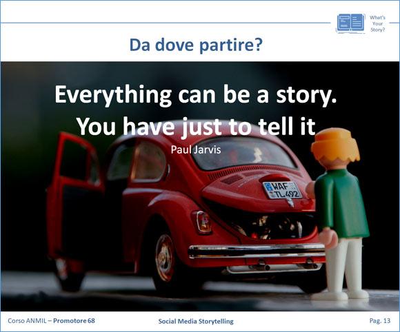 Raccontare storie per il mondo business