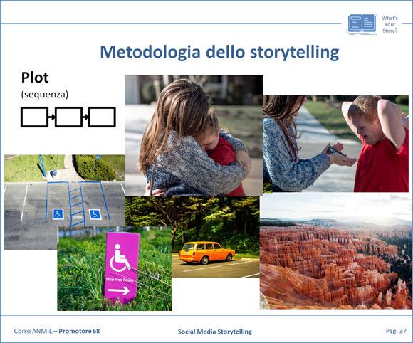 Metodologia dello storytelling