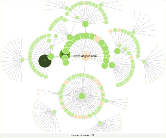 Revisione dell'architettura delle informazioni - Analisi di pagine, indicizzazioni, correlazioni tra contenuti