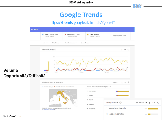 Google Trends si possono comparare Keywords più o meno efficaci