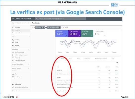 La Google Search Console raccoglie dati utilissimi sulle query che hanno portato al vostro sito