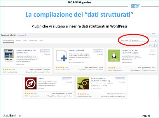 Siti in WordPress. Per compilare DATI STRUTTURATI si possono usare alcuni plugin specifici