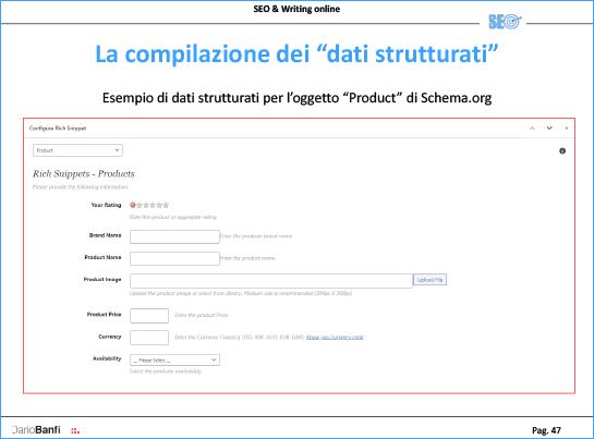 I dati strutturati sono definiti dalla regole di Schema.org